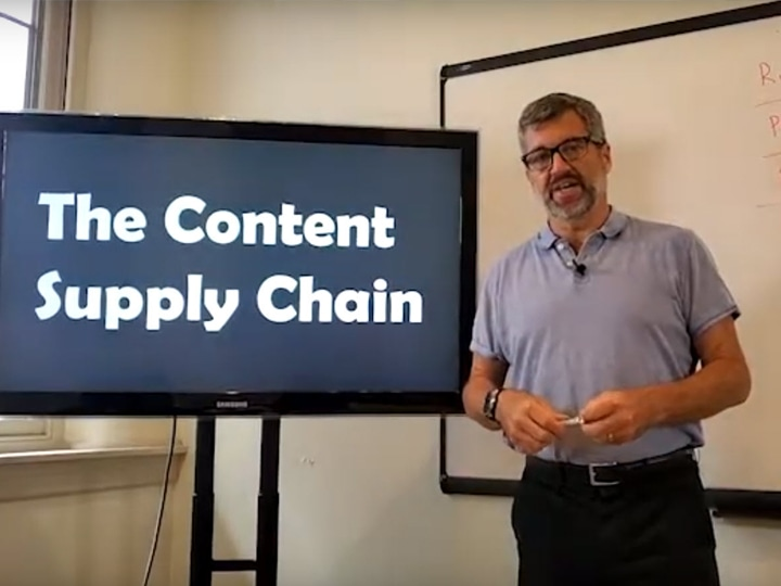 Stages of the Content Supply Chain -Vlog- Part 2