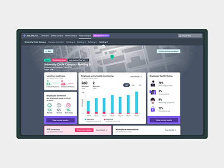 In Depth Look: ServiceNow's Safe Workplace Apps & Dashboard